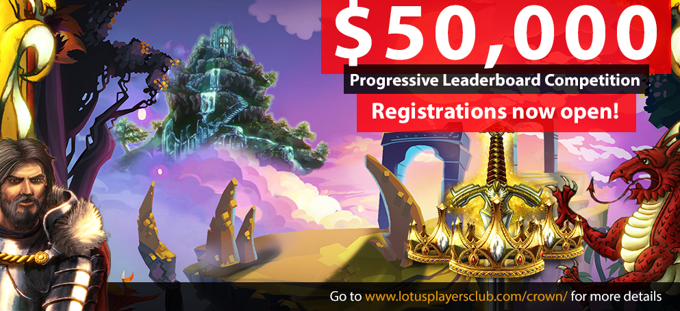 Progressive Leaderboard Competition
